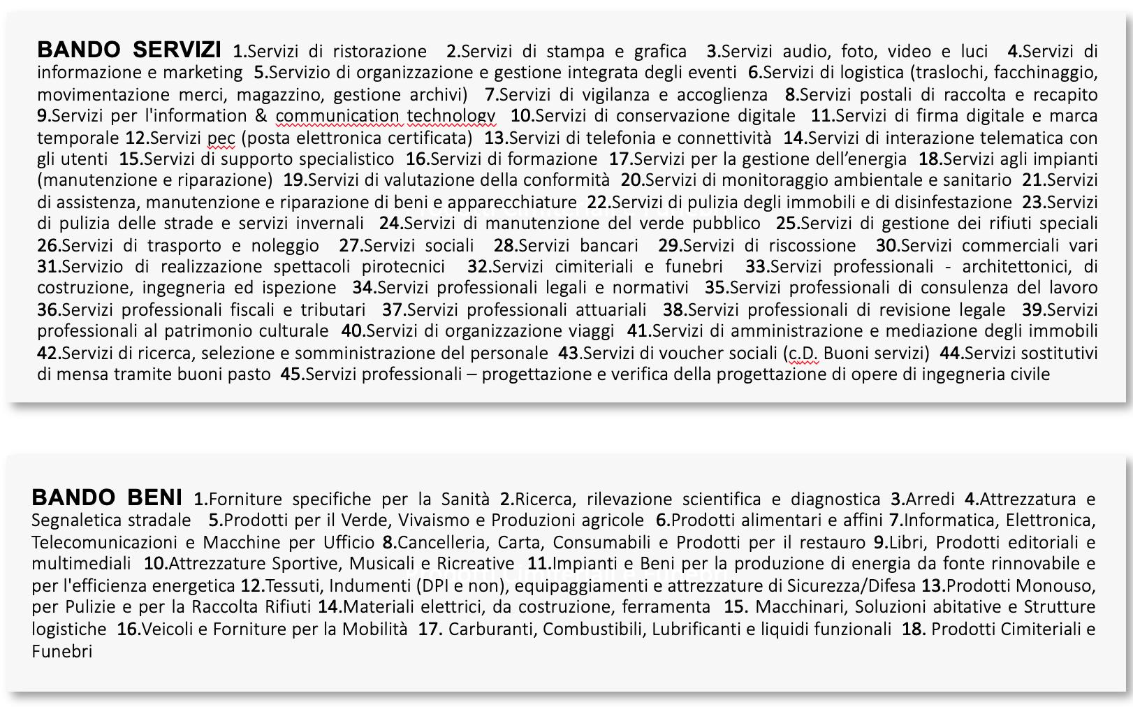 MEPA Bandi - Categorie Merceologiche